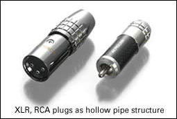 XLR,RCA plugs as hollow pipe structure